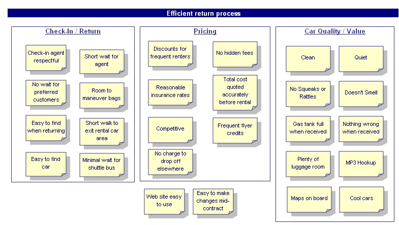 Session 6 green belt flashcards quizlet ccuart Gallery